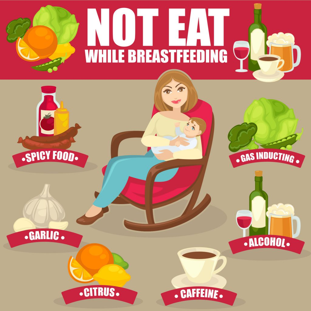 Healthy Foods During Breastfeeding  Health Food For -3148