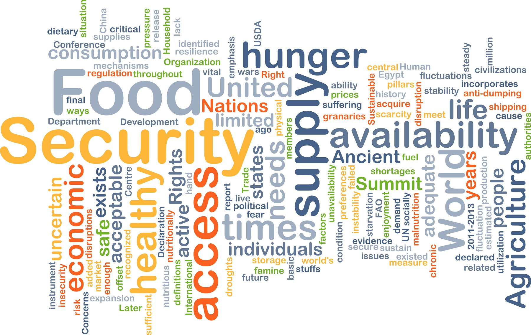Do You Have Food Insecurity? You're Not Alone